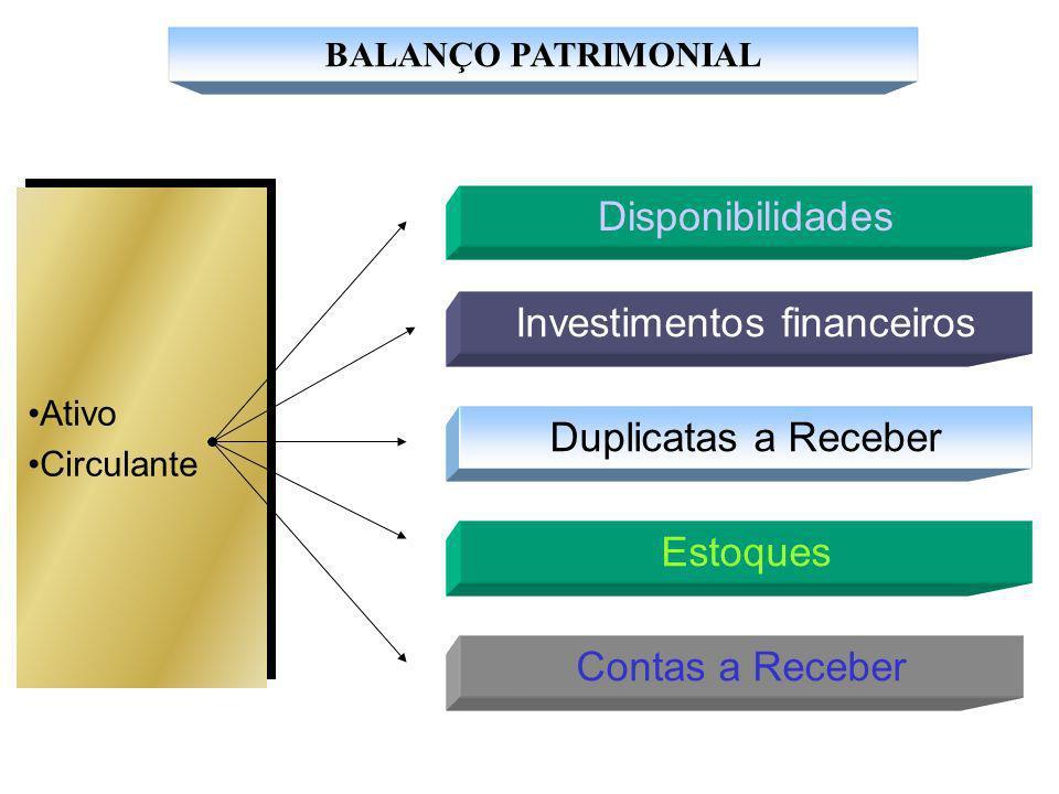 Disponibilidades Ativo Circulante Ativo Circulante Duplicatas a Receber Estoques BALANÇO PATRIMONIAL Contas a Receber Investimentos financeiros