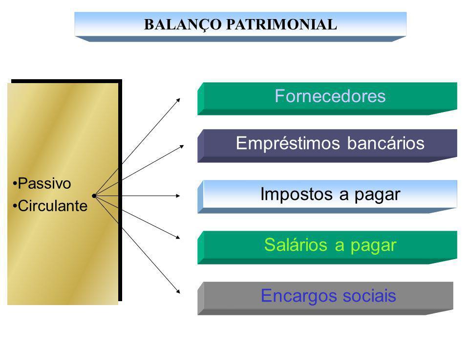 Fornecedores Passivo Circulante Passivo Circulante Impostos a pagar Salários a pagar BALANÇO PATRIMONIAL Encargos sociais Empréstimos bancários