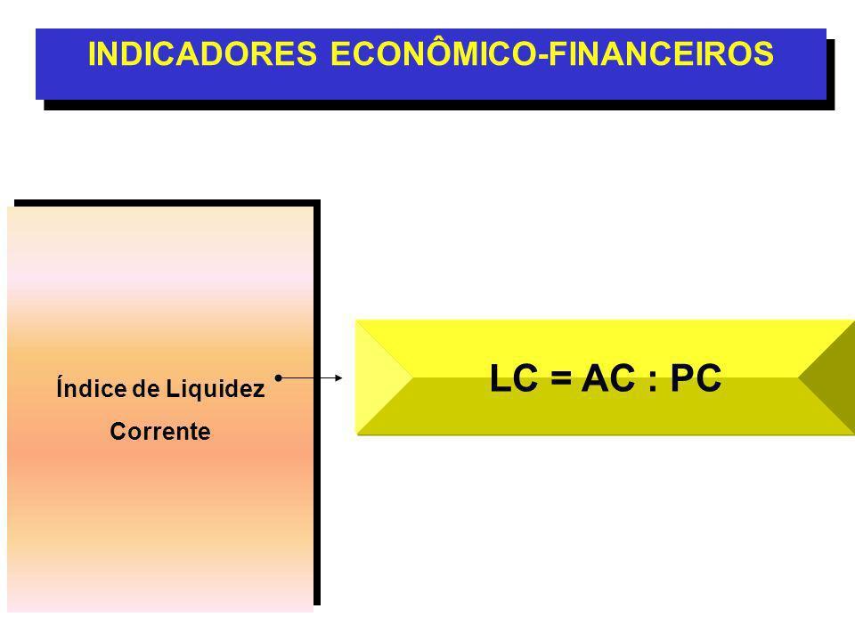 Índice de Liquidez Corrente Índice de Liquidez Corrente INDICADORES ECONÔMICO-FINANCEIROS LC = AC : PC
