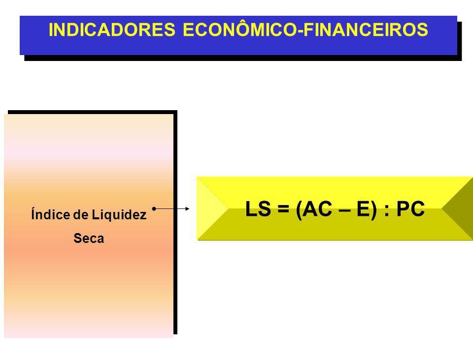 Índice de Liquidez Seca Índice de Liquidez Seca INDICADORES ECONÔMICO-FINANCEIROS LS = (AC – E) : PC