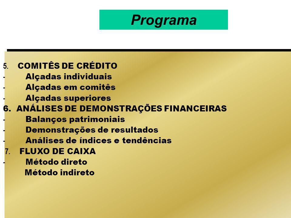 5.COMITÊS DE CRÉDITO - Alçadas individuais - Alçadas em comitês - Alçadas superiores 6.