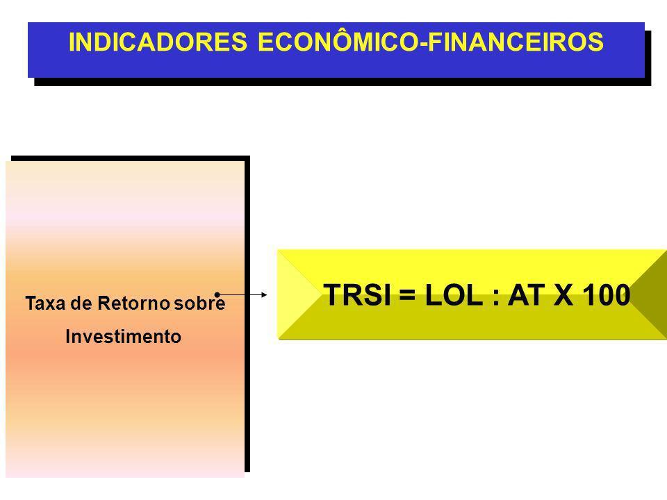 Taxa de Retorno sobre Investimento Taxa de Retorno sobre Investimento INDICADORES ECONÔMICO-FINANCEIROS TRSI = LOL : AT X 100