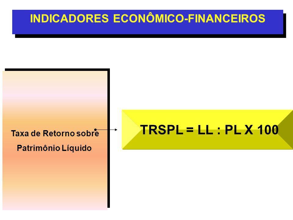 Taxa de Retorno sobre Patrimônio Líquido Taxa de Retorno sobre Patrimônio Líquido INDICADORES ECONÔMICO-FINANCEIROS TRSPL = LL : PL X 100