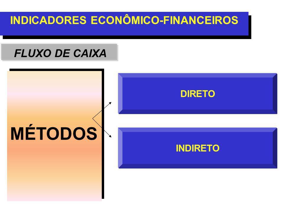 MÉTODOS INDICADORES ECONÔMICO-FINANCEIROS FLUXO DE CAIXA DIRETO INDIRETO