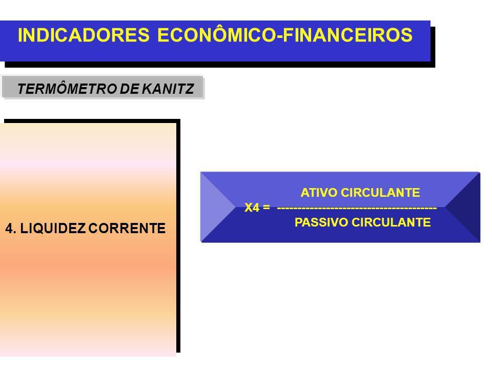 4. LIQUIDEZ CORRENTE INDICADORES ECONÔMICO-FINANCEIROS TERMÔMETRO DE KANITZ ATIVO CIRCULANTE X4 = --------------------------------------- PASSIVO CIRC