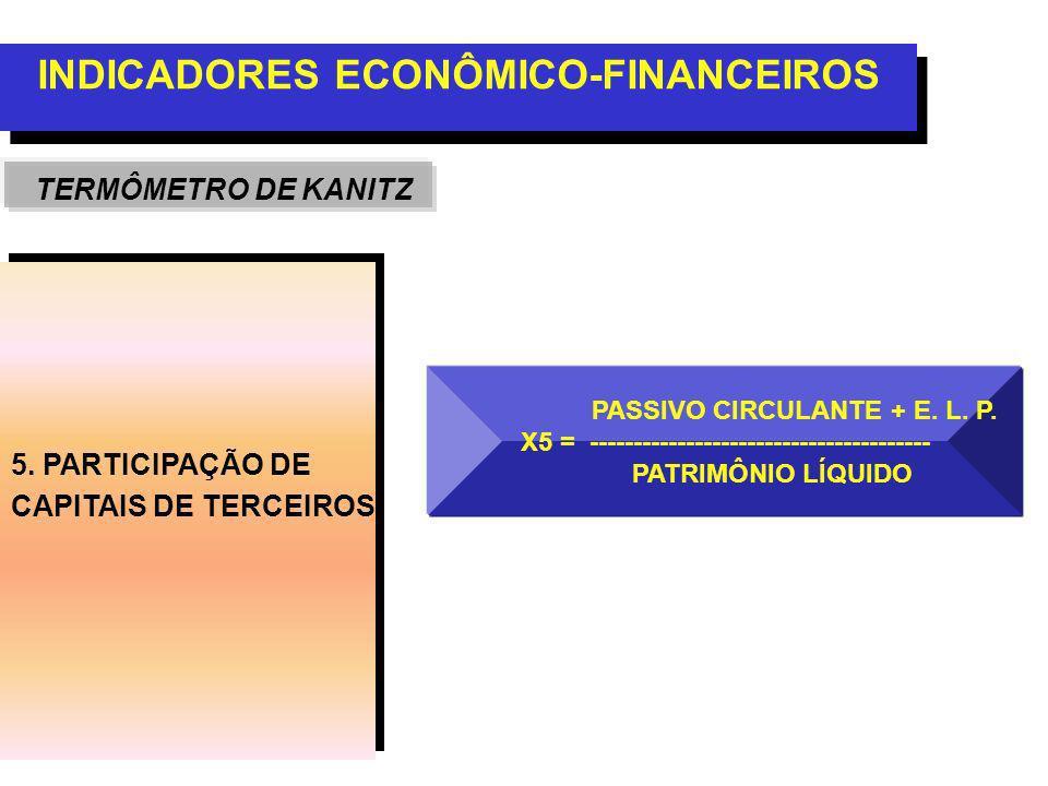 5.PARTICIPAÇÃO DE CAPITAIS DE TERCEIROS 5.