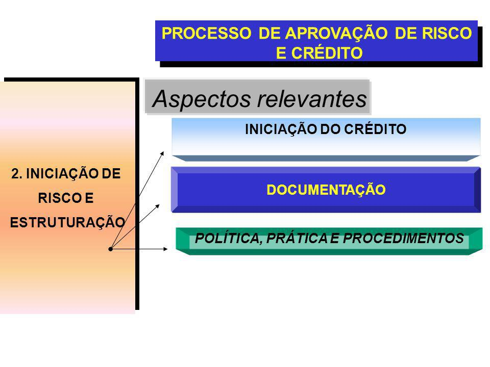 2.INICIAÇÃO DE RISCO E ESTRUTURAÇÃO 2.