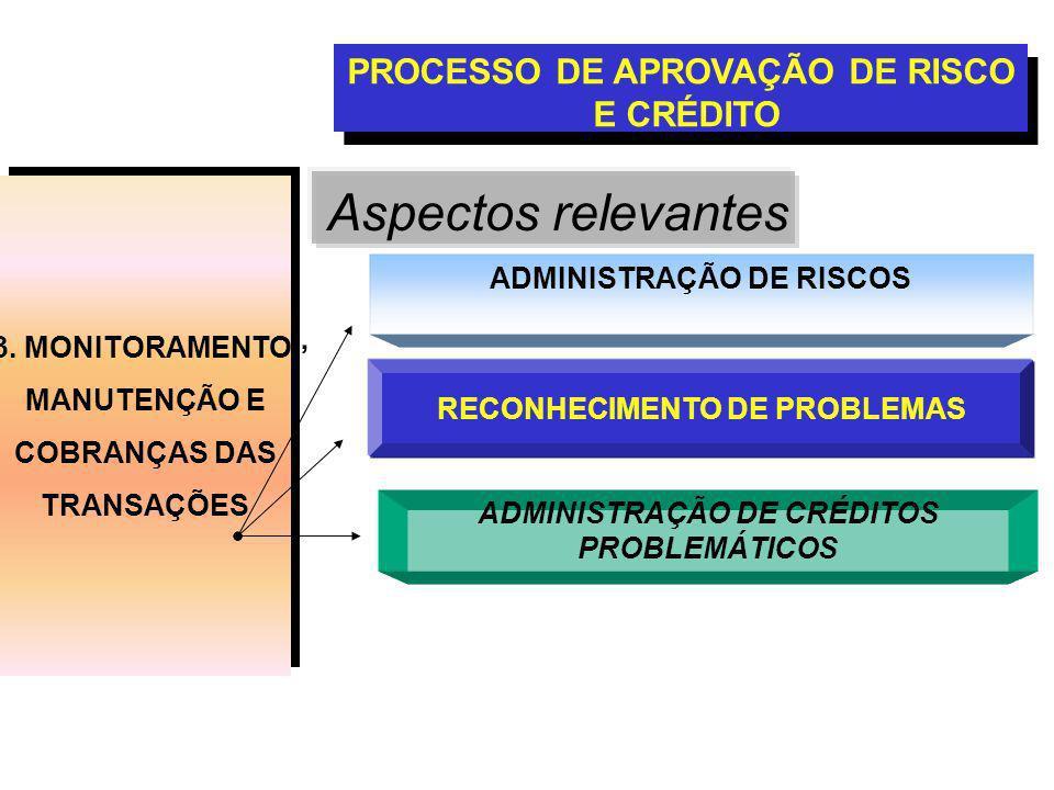 3.MONITORAMENTO, MANUTENÇÃO E COBRANÇAS DAS TRANSAÇÕES 3.