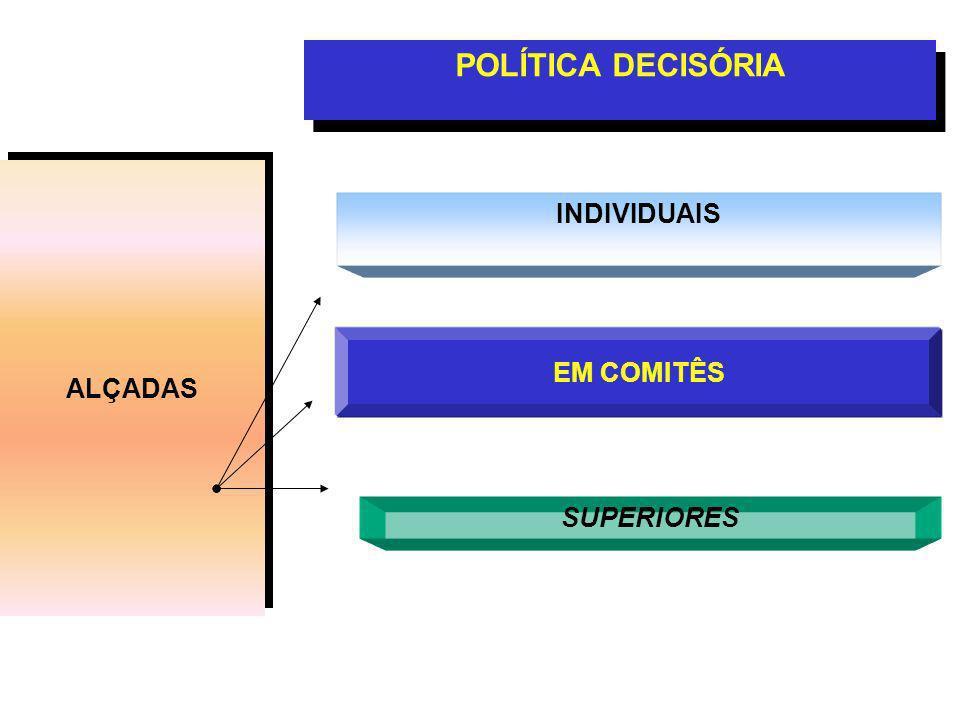 ALÇADAS POLÍTICA DECISÓRIA INDIVIDUAIS EM COMITÊS SUPERIORES