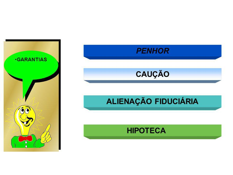 PENHOR GARANTIAS CAUÇÃO ALIENAÇÃO FIDUCIÁRIA HIPOTECA