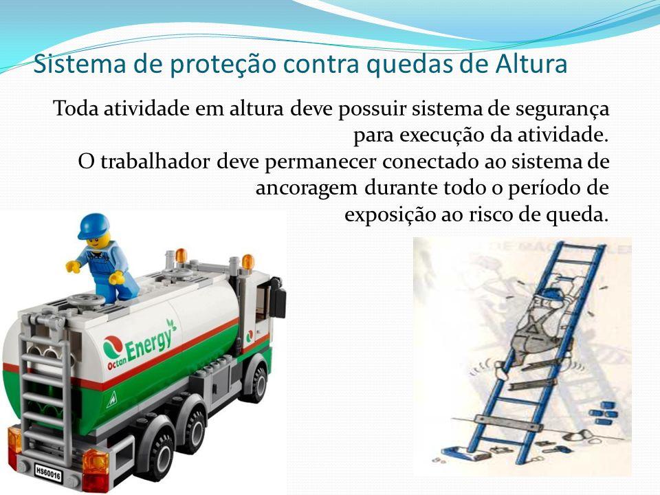 Sistema de proteção contra quedas de Altura Toda atividade em altura deve possuir sistema de segurança para execução da atividade. O trabalhador deve