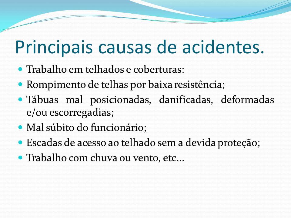Principais causas de acidentes. Trabalho em telhados e coberturas: Rompimento de telhas por baixa resistência; Tábuas mal posicionadas, danificadas, d