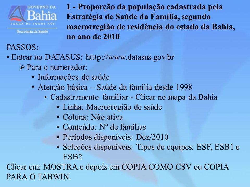 1 - Proporção da população cadastrada pela Estratégia de Saúde da Família, segundo macrorregião de residência do estado da Bahia, no ano de 2010 PASSO