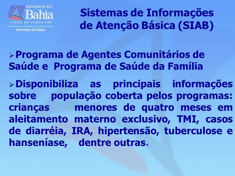 Programa de Agentes Comunitários de Saúde e Programa de Saúde da Família Disponibiliza as principais informações sobre população coberta pelos program