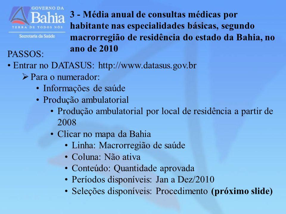 3 - Média anual de consultas médicas por habitante nas especialidades básicas, segundo macrorregião de residência do estado da Bahia, no ano de 2010 P