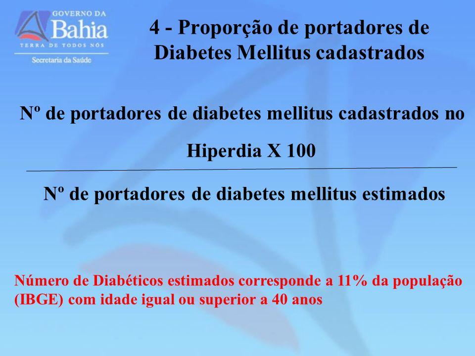 Nº de portadores de diabetes mellitus cadastrados no Hiperdia X 100 Nº de portadores de diabetes mellitus estimados 4 - Proporção de portadores de Dia
