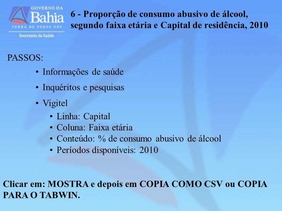 6 - Proporção de consumo abusivo de álcool, segundo faixa etária e Capital de residência, 2010 Clicar em: MOSTRA e depois em COPIA COMO CSV ou COPIA P