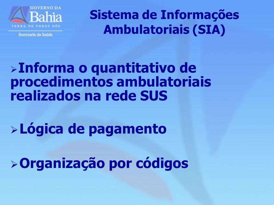 Sistema de Informações Ambulatoriais (SIA) Informa o quantitativo de procedimentos ambulatoriais realizados na rede SUS Lógica de pagamento Organizaçã