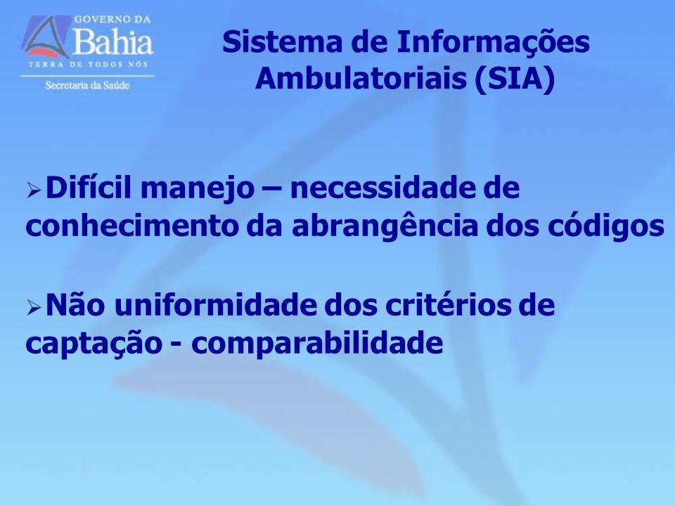 Sistema de Informações Ambulatoriais (SIA) Difícil manejo – necessidade de conhecimento da abrangência dos códigos Não uniformidade dos critérios de c