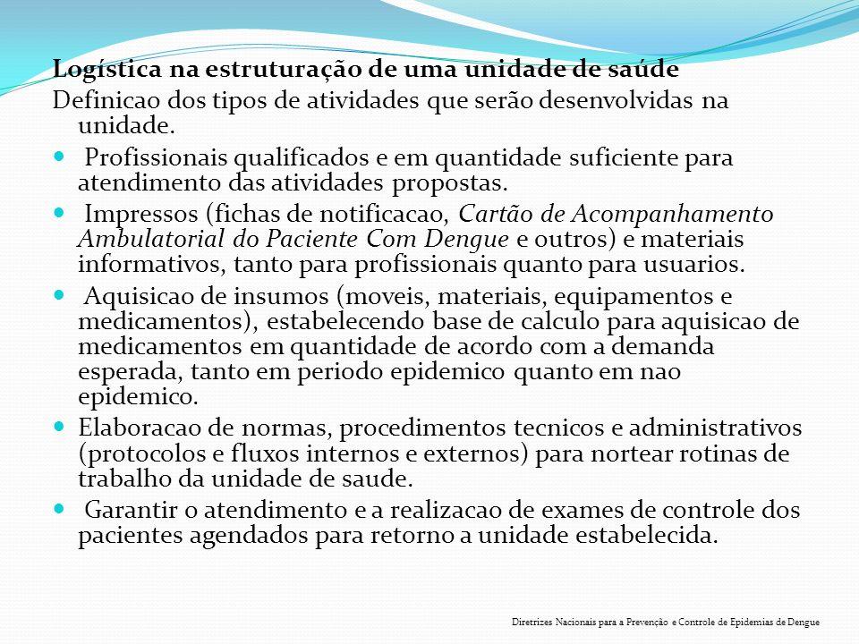 Logística na estruturação de uma unidade de saúde Definicao dos tipos de atividades que serão desenvolvidas na unidade. Profissionais qualificados e e