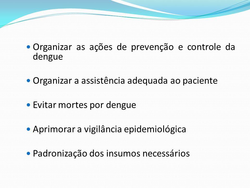 Organizar as ações de prevenção e controle da dengue Organizar a assistência adequada ao paciente Evitar mortes por dengue Aprimorar a vigilância epid