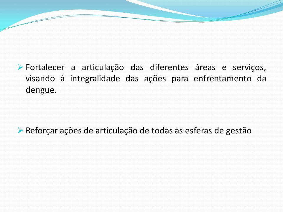 Fortalecer a articulação das diferentes áreas e serviços, visando à integralidade das ações para enfrentamento da dengue. Reforçar ações de articulaçã