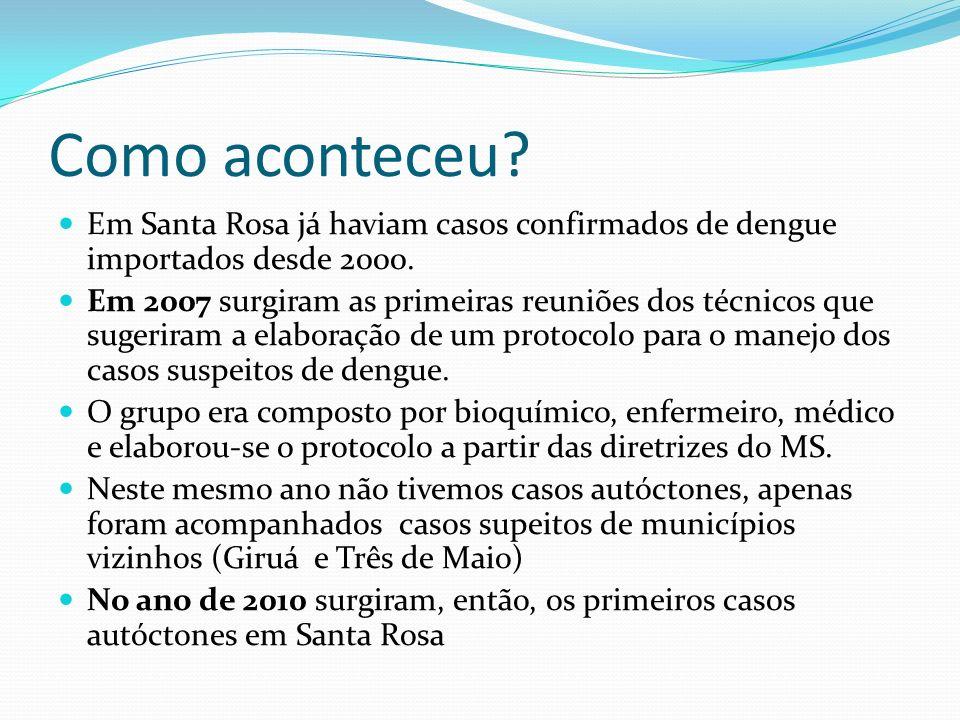 Como aconteceu? Em Santa Rosa já haviam casos confirmados de dengue importados desde 2000. Em 2007 surgiram as primeiras reuniões dos técnicos que sug