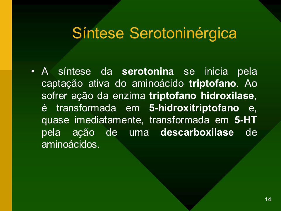 14 Síntese Serotoninérgica A síntese da serotonina se inicia pela captação ativa do aminoácido triptofano. Ao sofrer ação da enzima triptofano hidroxi