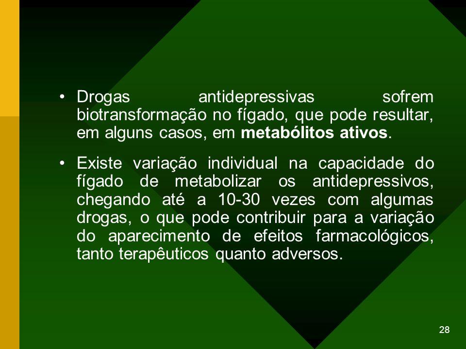 28 Drogas antidepressivas sofrem biotransformação no fígado, que pode resultar, em alguns casos, em metabólitos ativos. Existe variação individual na