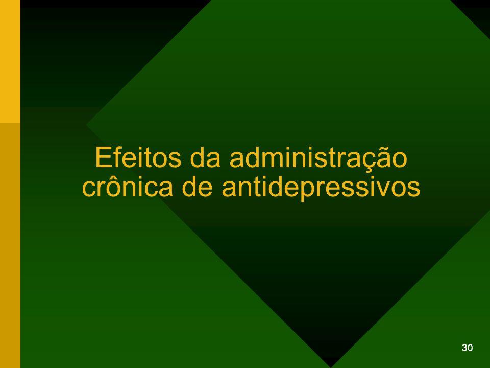 30 Efeitos da administração crônica de antidepressivos