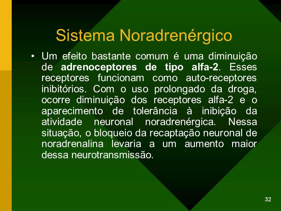 32 Sistema Noradrenérgico Um efeito bastante comum é uma diminuição de adrenoceptores de tipo alfa-2. Esses receptores funcionam como auto-receptores