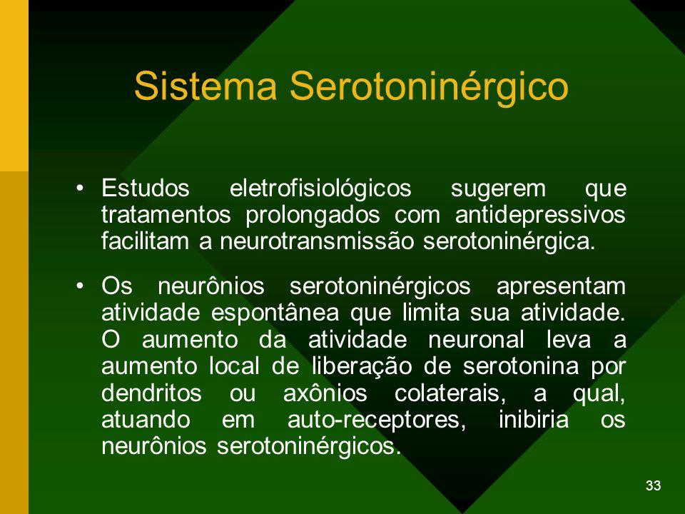 33 Sistema Serotoninérgico Estudos eletrofisiológicos sugerem que tratamentos prolongados com antidepressivos facilitam a neurotransmissão serotoninér