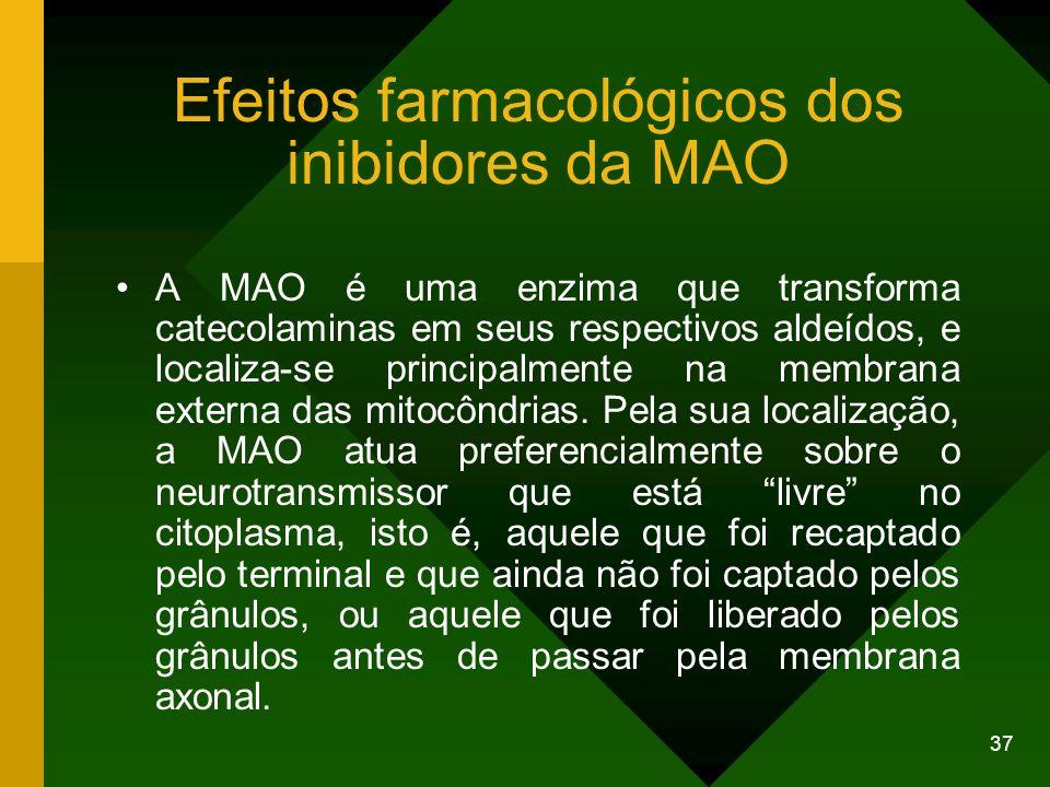37 Efeitos farmacológicos dos inibidores da MAO A MAO é uma enzima que transforma catecolaminas em seus respectivos aldeídos, e localiza-se principalm