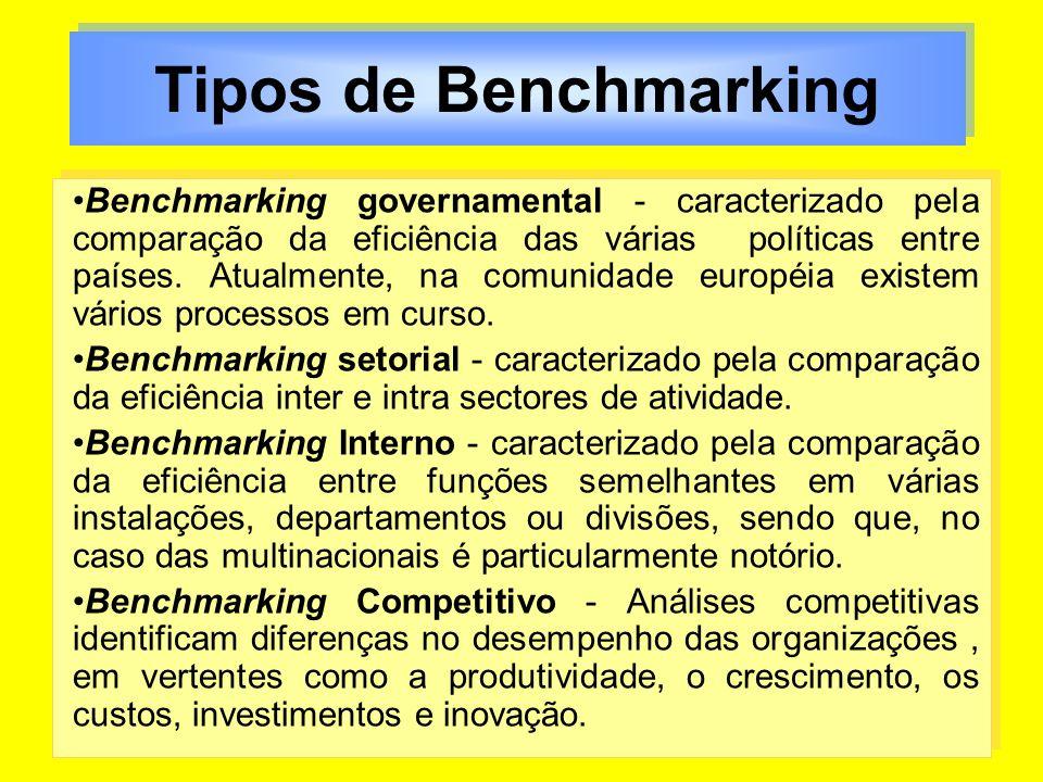 Tipos de Benchmarking Benchmarking governamental - caracterizado pela comparação da eficiência das várias políticas entre países. Atualmente, na comun
