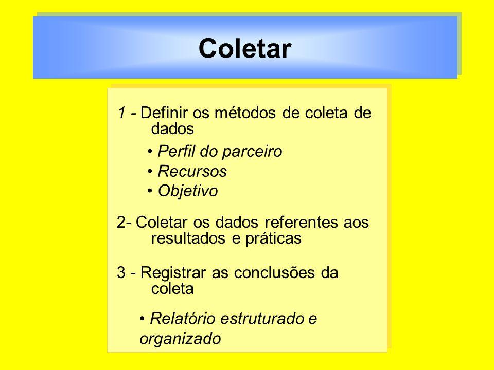 Coletar 1 - Definir os métodos de coleta de dados 2- Coletar os dados referentes aos resultados e práticas 3 - Registrar as conclusões da coleta 1 - D