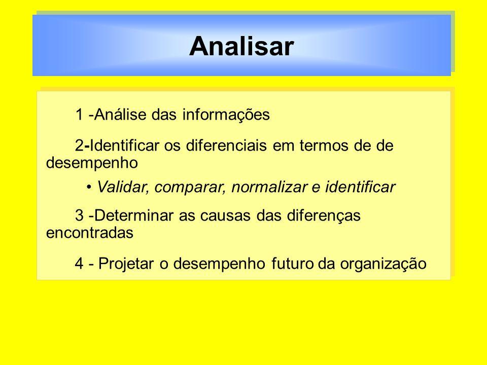 Analisar 1 -Análise das informações 2-Identificar os diferenciais em termos de de desempenho 3 -Determinar as causas das diferenças encontradas 4 - Pr