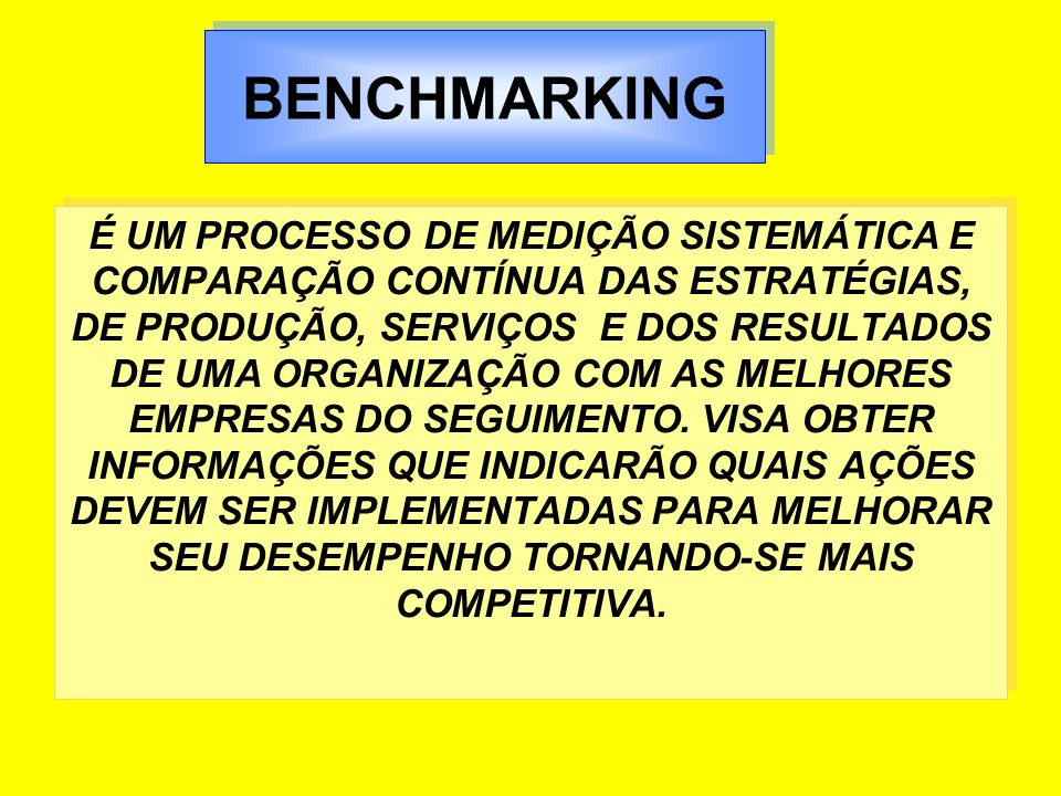 Tipos de Benchmarking Benchmarking governamental - caracterizado pela comparação da eficiência das várias políticas entre países.