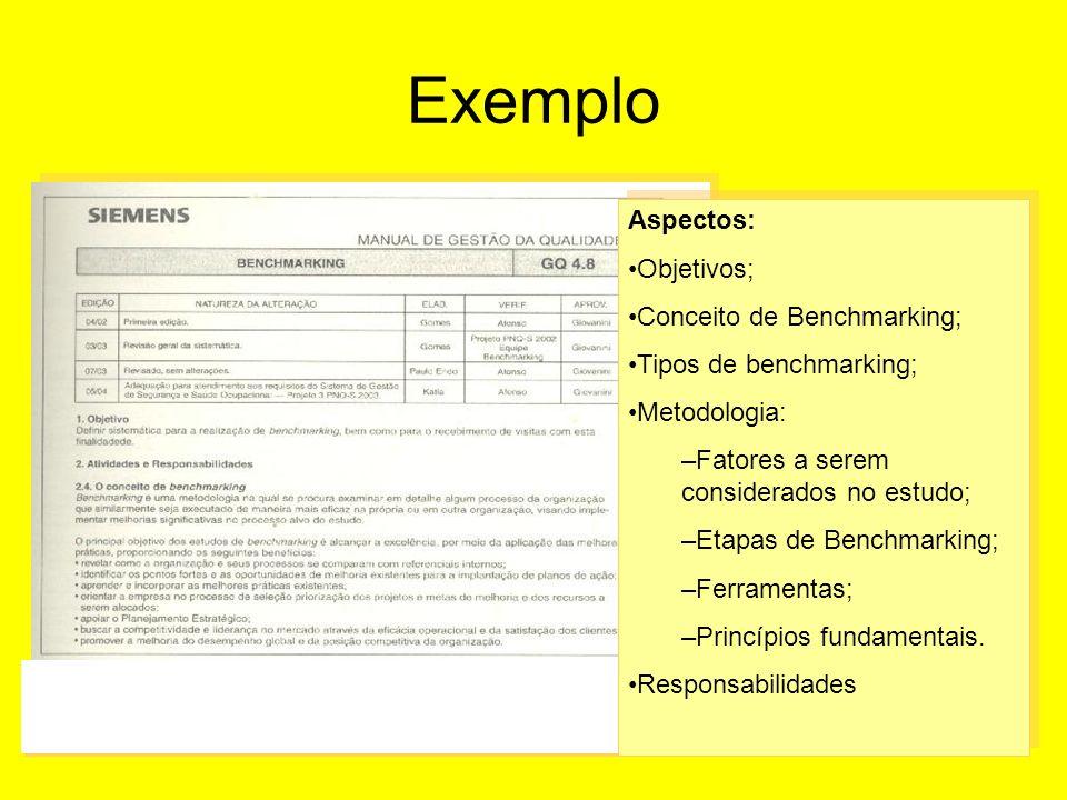 Aspectos: Objetivos; Conceito de Benchmarking; Tipos de benchmarking; Metodologia: –Fatores a serem considerados no estudo; –Etapas de Benchmarking; –