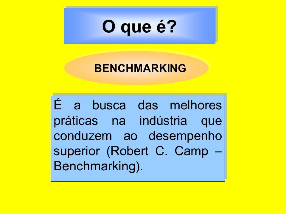 Metodologia de implementação de um processo de Benchmarking O processo de implementação está dividido em cinco fases, que por sua vez, estão subdivididas em atividades e estas em tarefas.