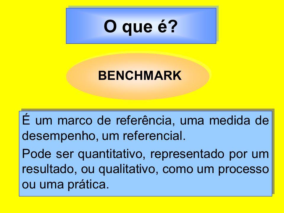 O que é? É um marco de referência, uma medida de desempenho, um referencial. Pode ser quantitativo, representado por um resultado, ou qualitativo, com