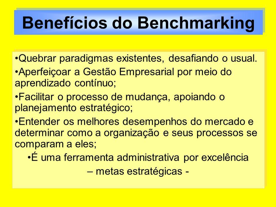 Benefícios do Benchmarking Quebrar paradigmas existentes, desafiando o usual. Aperfeiçoar a Gestão Empresarial por meio do aprendizado contínuo; Facil