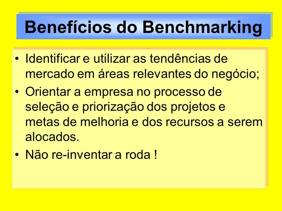 Fatores críticos Falta de comprometimento da alta direção; Ausência de coordenação e gerenciamento do processo de Benchmarking; Não entendimento do conceito de Benchmarking - equipe inadequada; Processos críticos não selecionados, Indicadores-chave de desempenho não identificados e Causas básicas das diferenças no desempenho não identificadas; Falta de comprometimento da alta direção; Ausência de coordenação e gerenciamento do processo de Benchmarking; Não entendimento do conceito de Benchmarking - equipe inadequada; Processos críticos não selecionados, Indicadores-chave de desempenho não identificados e Causas básicas das diferenças no desempenho não identificadas;