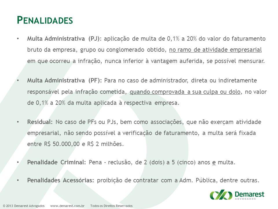 © 2013 Demarest Advogados www.demarest.com.br Todos os Direitos Reservados P ENALIDADES Multa Administrativa (PJ): aplicação de multa de 0,1% a 20% do