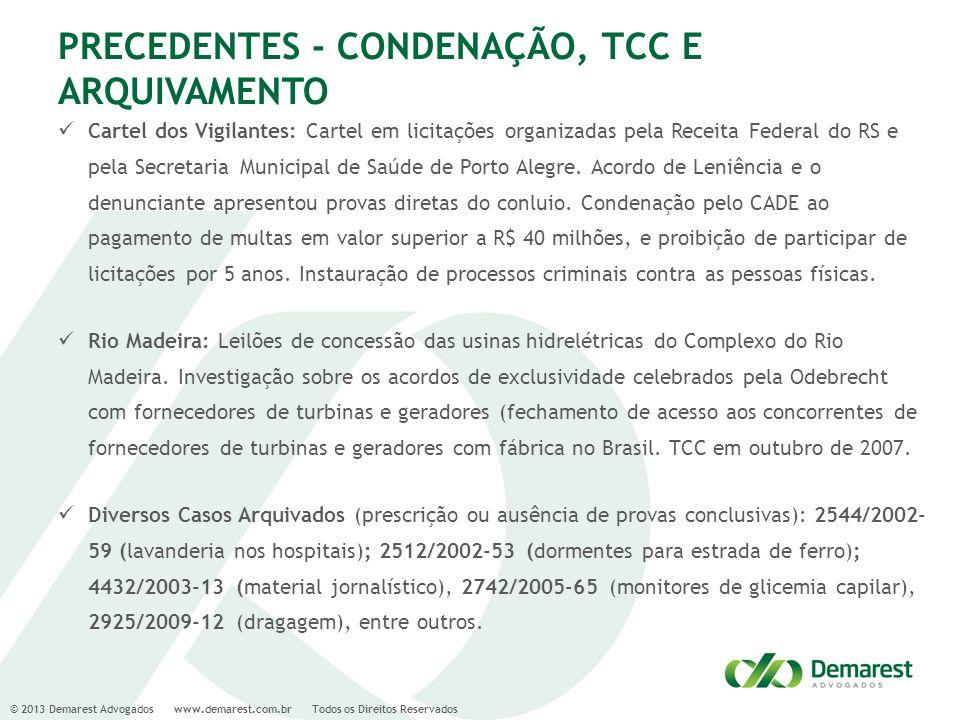 © 2013 Demarest Advogados www.demarest.com.br Todos os Direitos Reservados PRECEDENTES - CONDENAÇÃO, TCC E ARQUIVAMENTO Cartel dos Vigilantes: Cartel