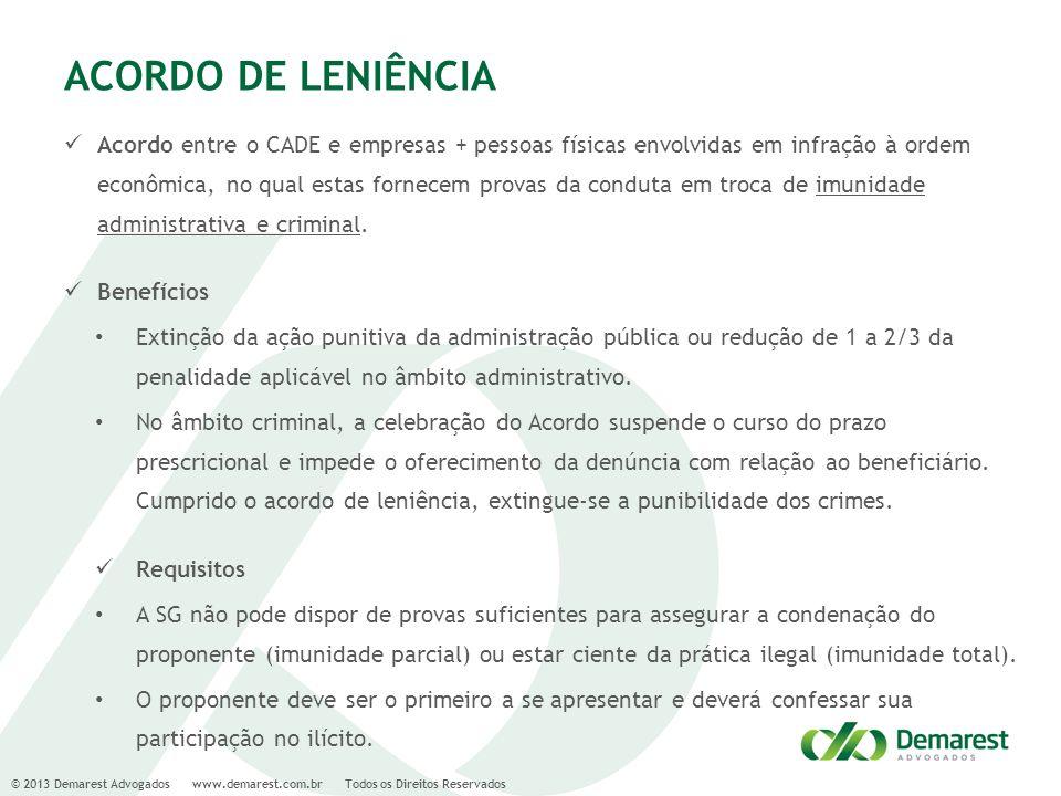 © 2013 Demarest Advogados www.demarest.com.br Todos os Direitos Reservados ACORDO DE LENIÊNCIA Acordo entre o CADE e empresas + pessoas físicas envolv