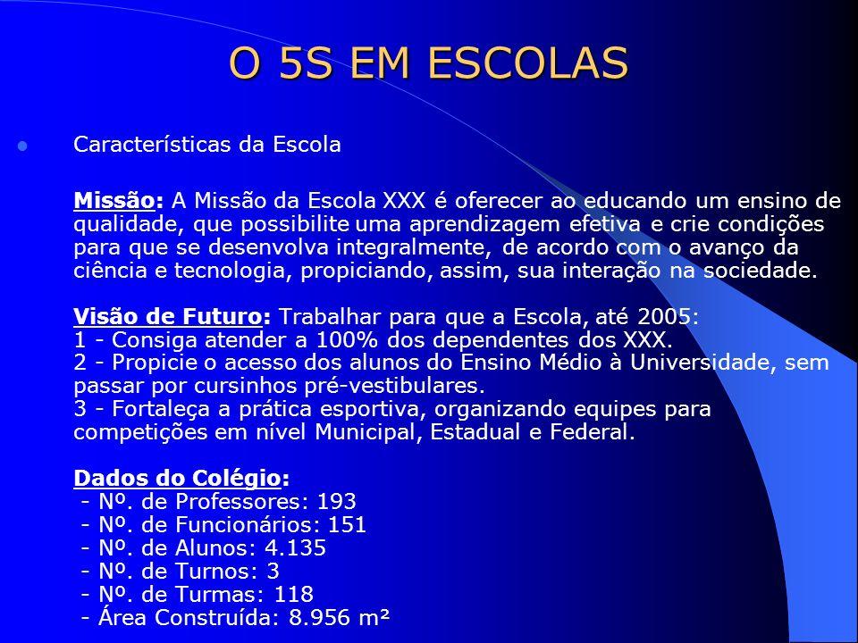 Características da Escola Missão: A Missão da Escola XXX é oferecer ao educando um ensino de qualidade, que possibilite uma aprendizagem efetiva e cri