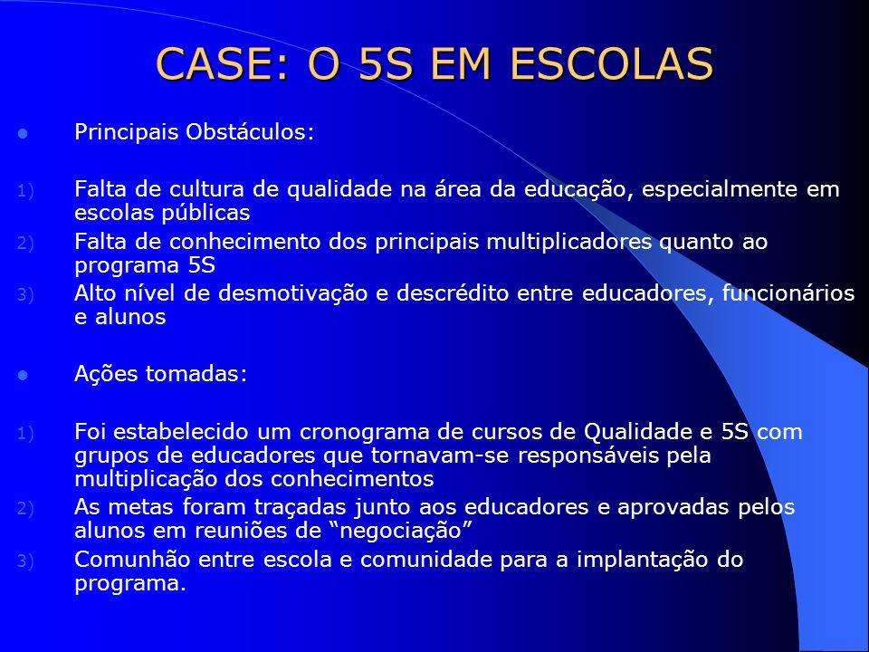 Principais Obstáculos: 1) Falta de cultura de qualidade na área da educação, especialmente em escolas públicas 2) Falta de conhecimento dos principais