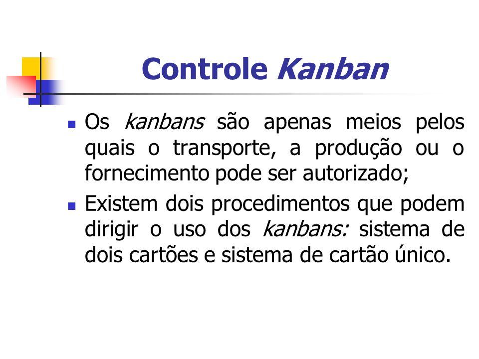 Controle Kanban Os kanbans são apenas meios pelos quais o transporte, a produção ou o fornecimento pode ser autorizado; Existem dois procedimentos que