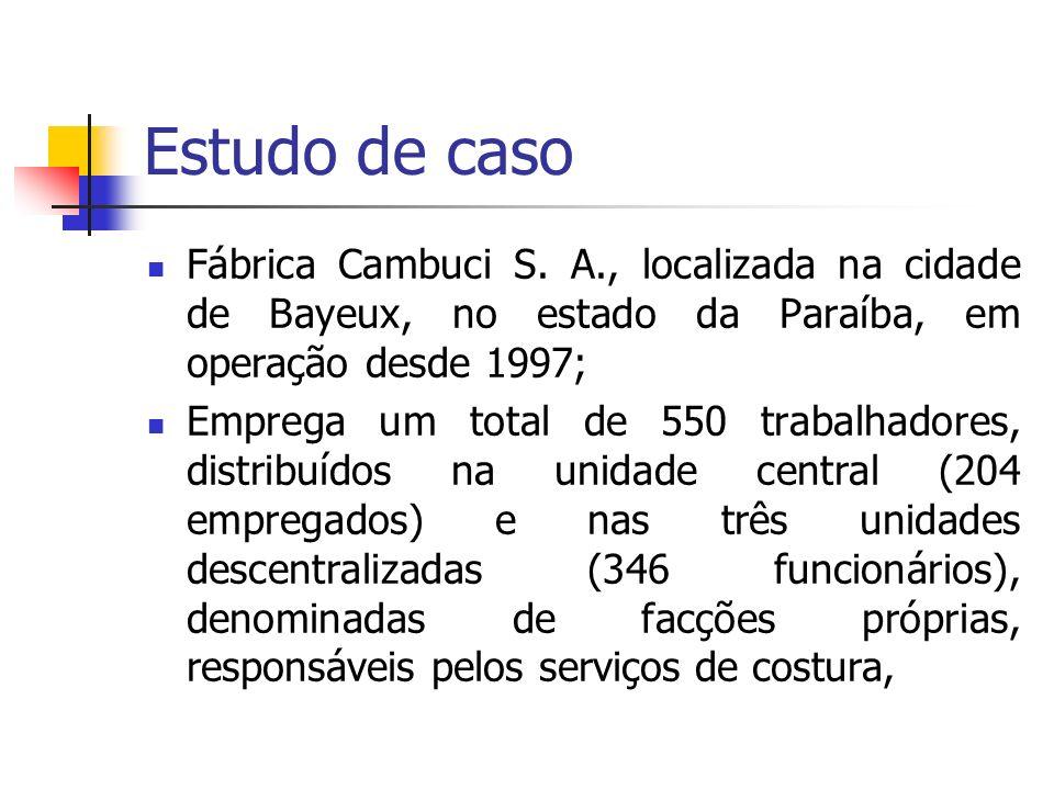 Estudo de caso Fábrica Cambuci S. A., localizada na cidade de Bayeux, no estado da Paraíba, em operação desde 1997; Emprega um total de 550 trabalhado