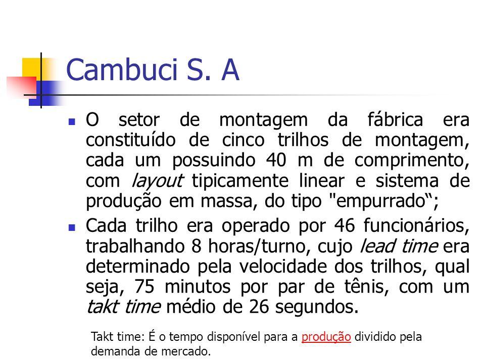 Cambuci S. A O setor de montagem da fábrica era constituído de cinco trilhos de montagem, cada um possuindo 40 m de comprimento, com layout tipicament